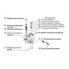 Схема  нумерации деталей гидроузла  №1